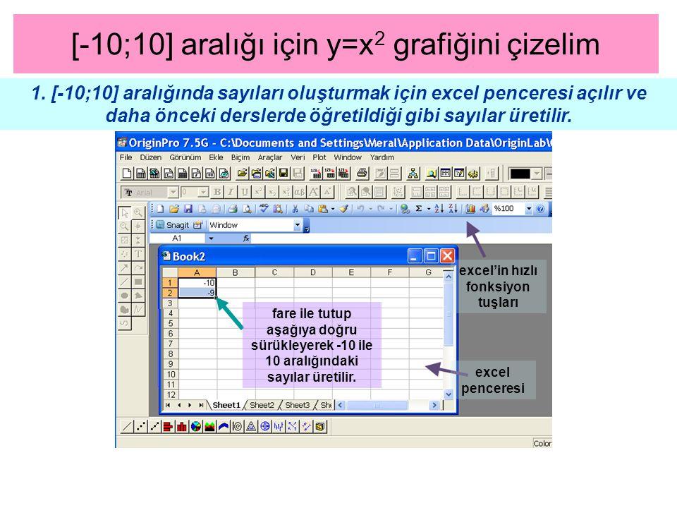 [-10;10] aralığı için y=x2 grafiğini çizelim